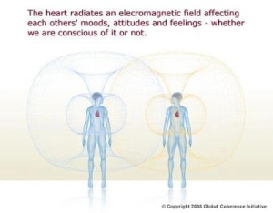 Heart Science definition